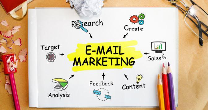 Panduan Email Marketing untuk bisnis
